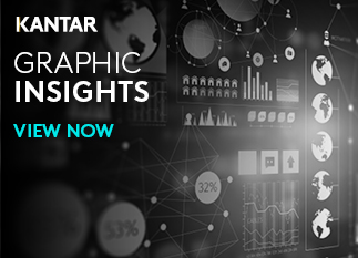 Kantar Consulting: Graphic Insights